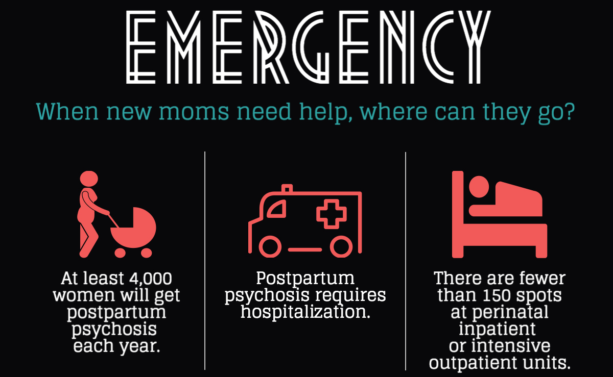 Postpartum Psychosis Help: Where Can Moms Go For Help? [Infographic]